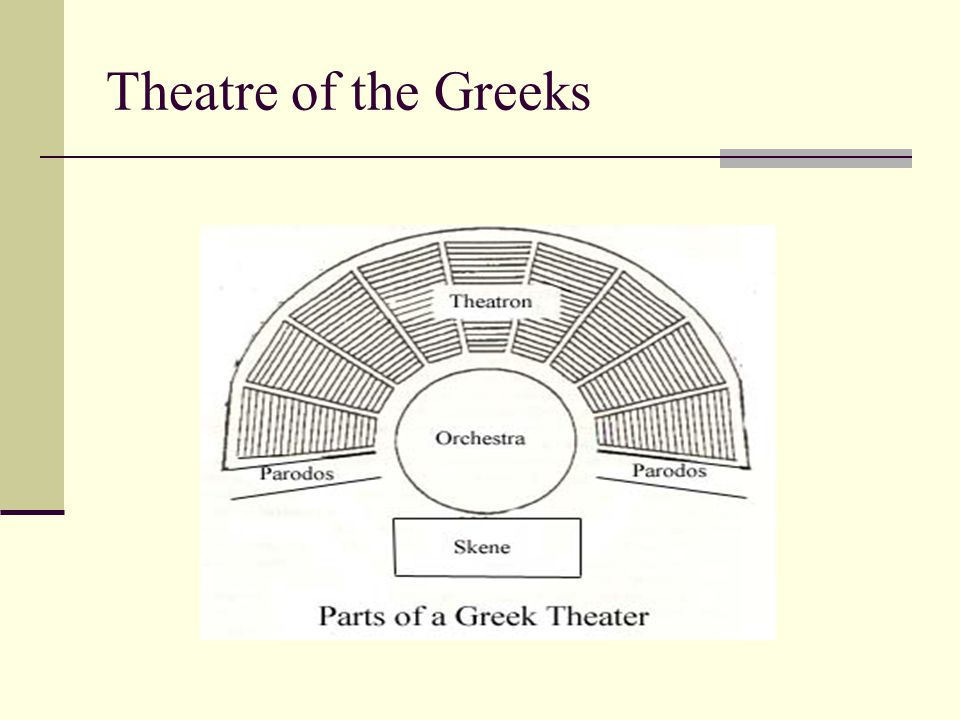 Theatre of the Greeks