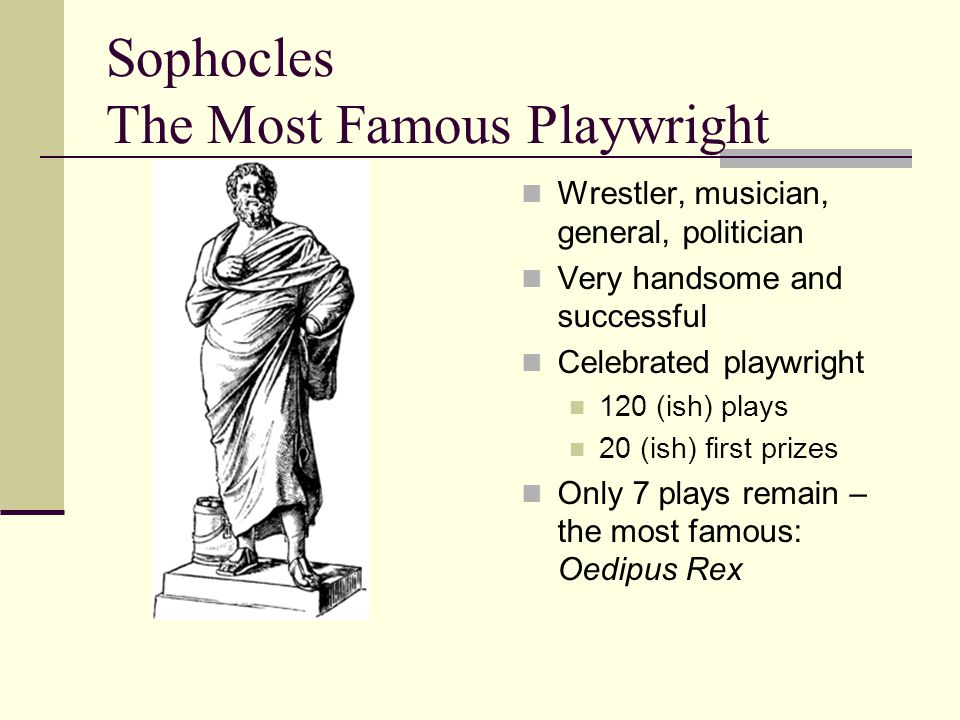 Sophocles The Most Famous Playwright