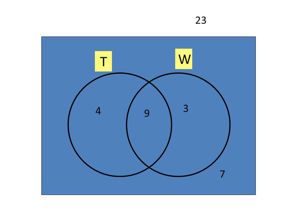 23 W T 3 4 9 7