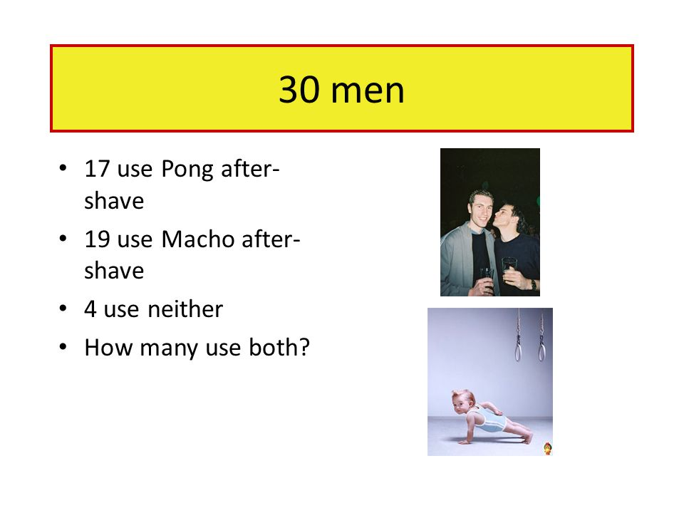 30 men 17 use Pong after-shave 19 use Macho after-shave 4 use neither