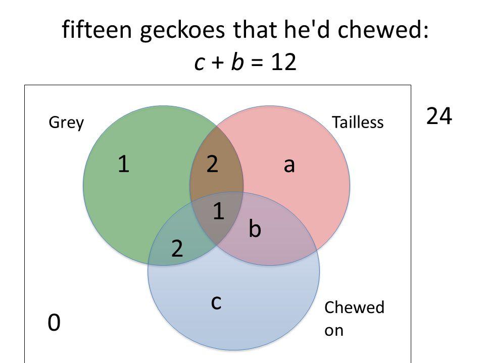 fifteen geckoes that he d chewed: c + b = 12