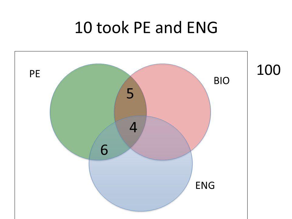 10 took PE and ENG 100 PE BIO 5 4 6 ENG