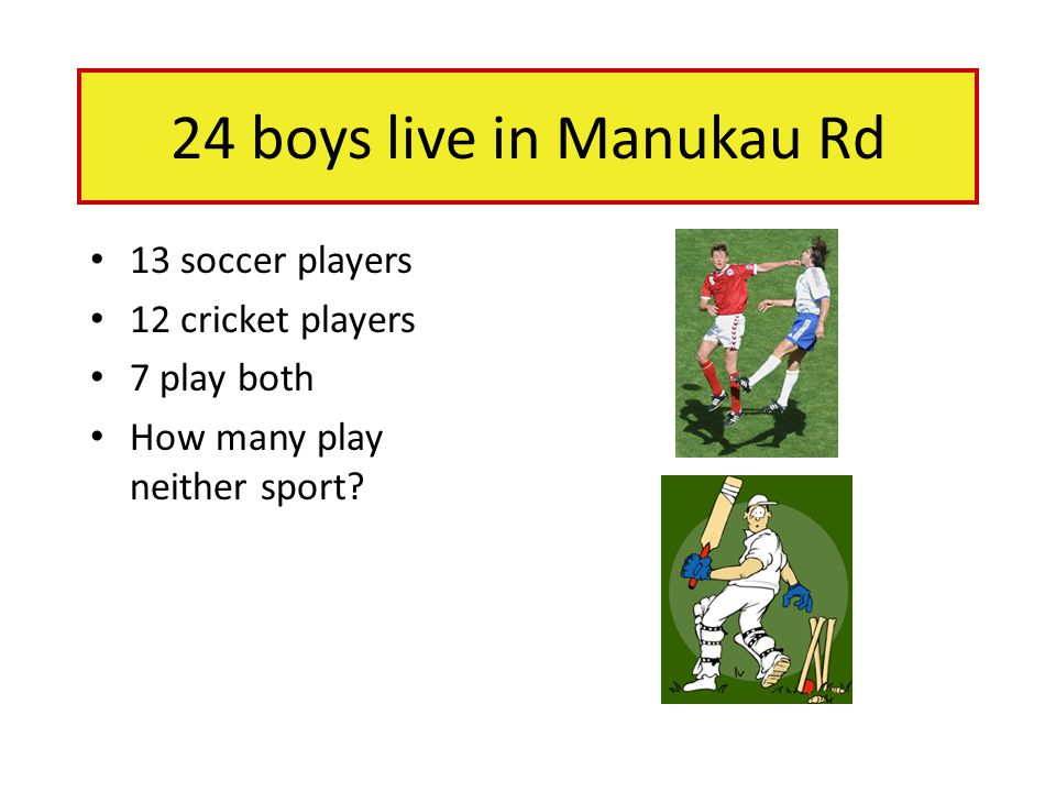 24 boys live in Manukau Rd 13 soccer players 12 cricket players