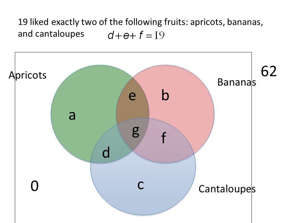 62 e b a g f d c Apricots Bananas Cantaloupes