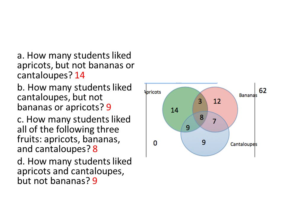 a. How many students liked apricots, but not bananas or cantaloupes