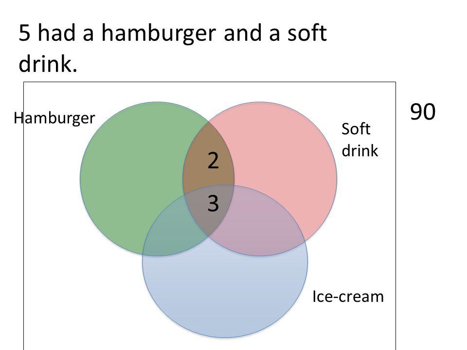5 had a hamburger and a soft drink.