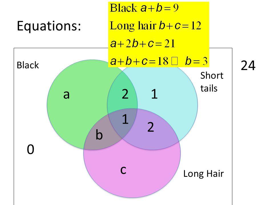Equations: 24 Black Short tails a 2 1 1 2 b c Long Hair