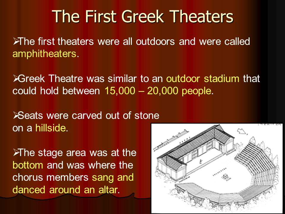 The First Greek Theaters