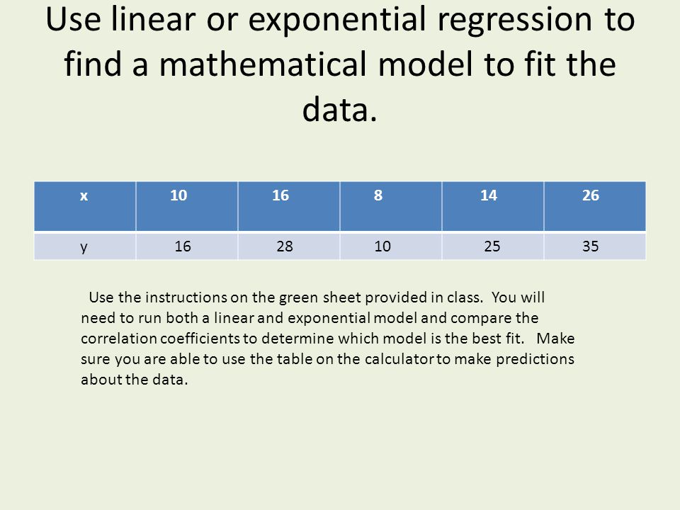 Use linear or exponential regression to find a mathematical model to fit the data.