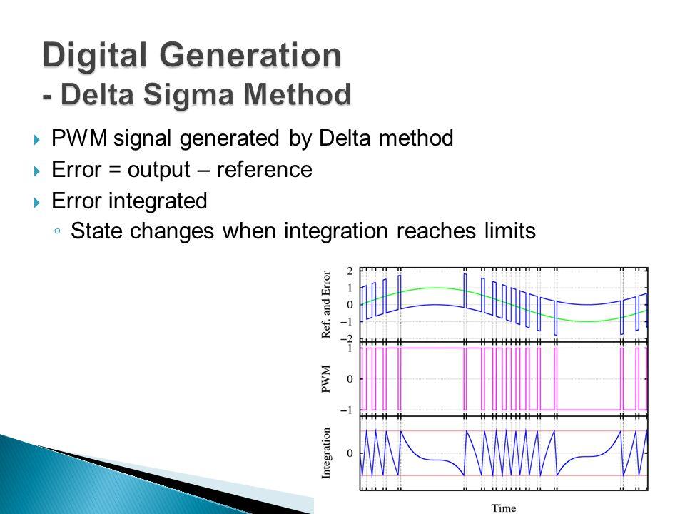 Digital Generation - Delta Sigma Method