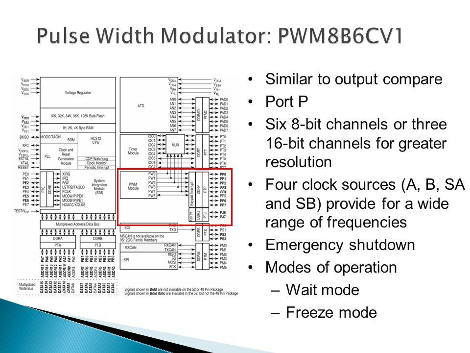 Pulse Width Modulator: PWM8B6CV1
