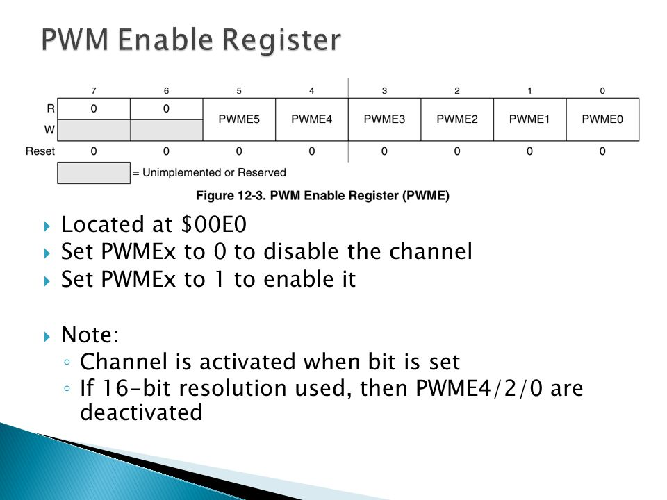 PWM Enable Register Located at $00E0