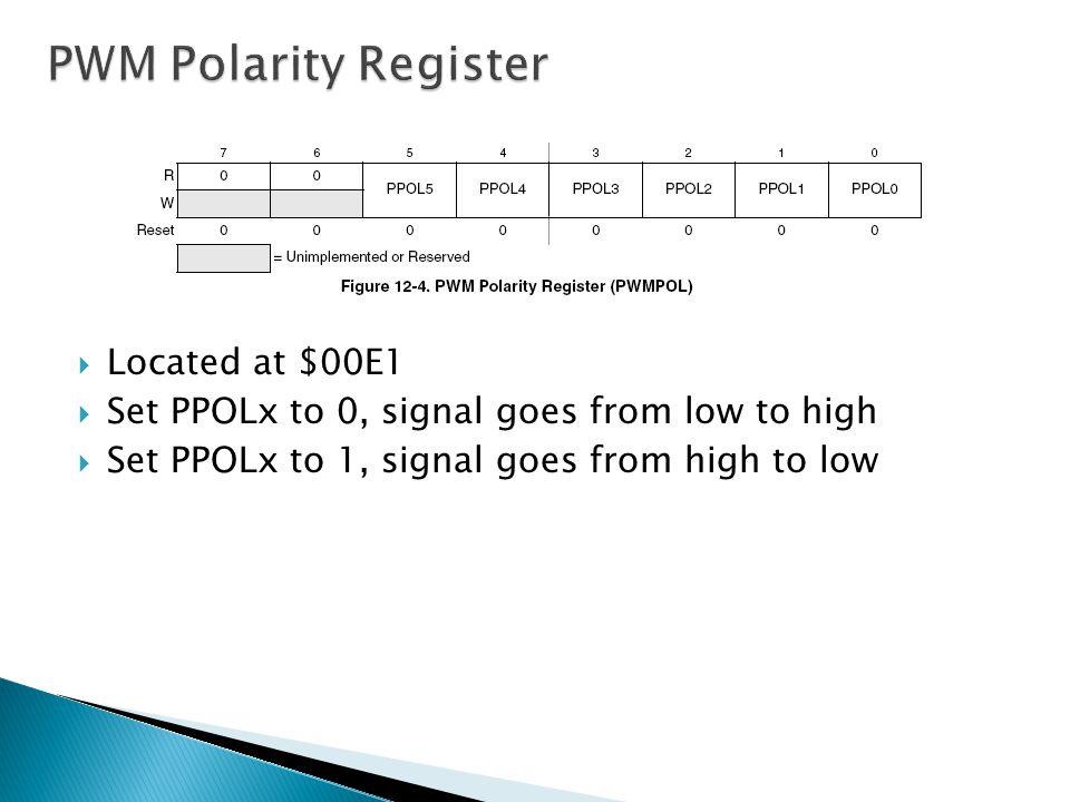 PWM Polarity Register Located at $00E1
