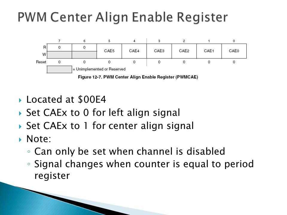 PWM Center Align Enable Register