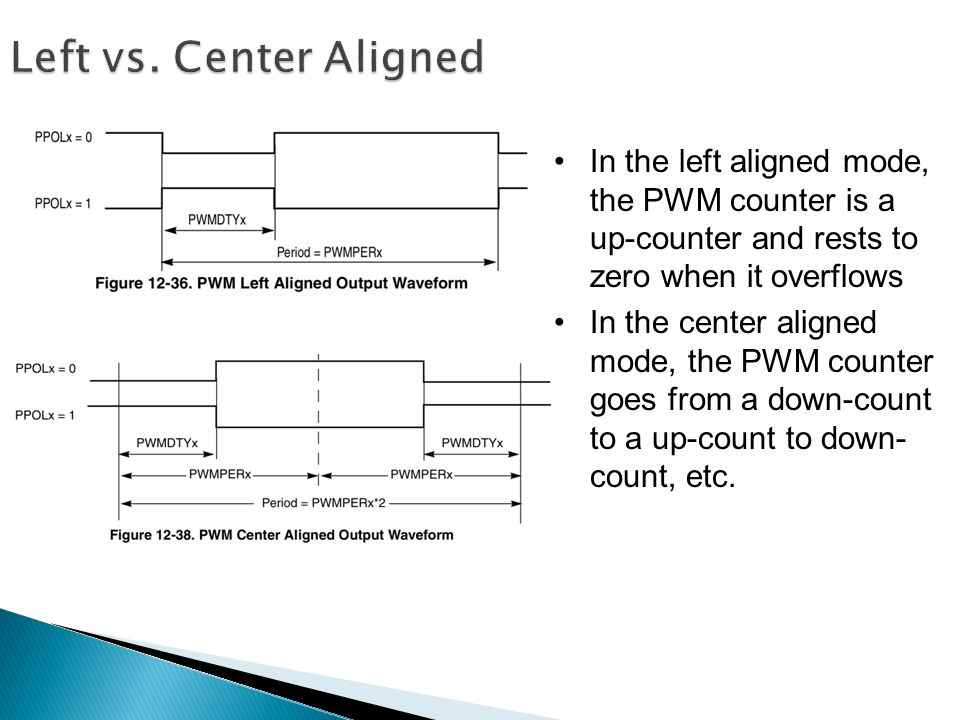 Left vs. Center Aligned In the left aligned mode, the PWM counter is a up-counter and rests to zero when it overflows.