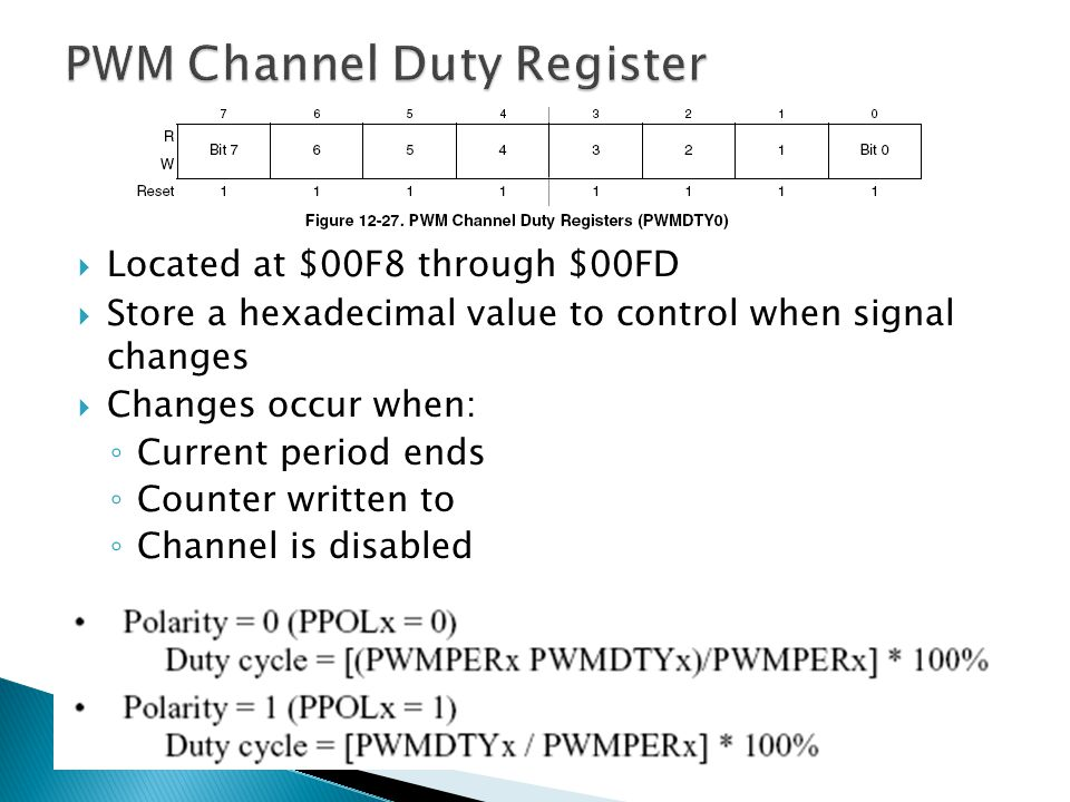 PWM Channel Duty Register