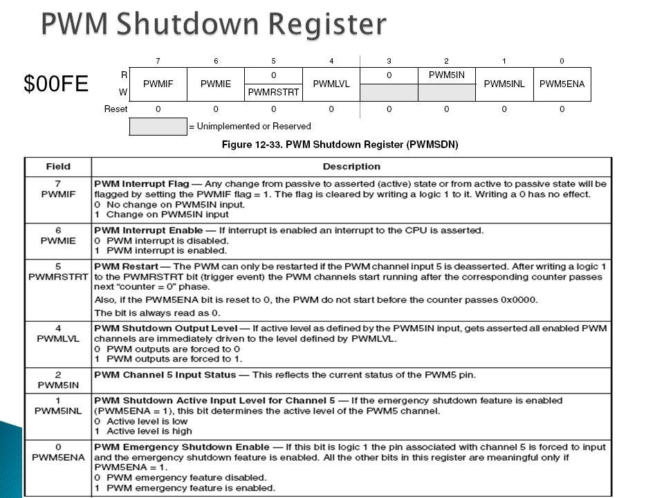 PWM Shutdown Register $00FE