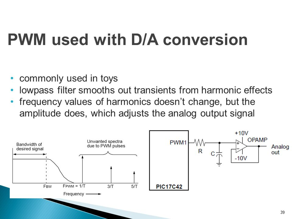 PWM used with D/A conversion