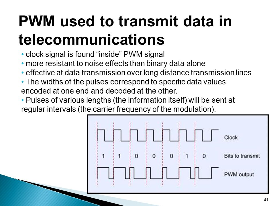 PWM used to transmit data in telecommunications