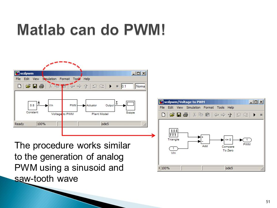 Matlab can do PWM.