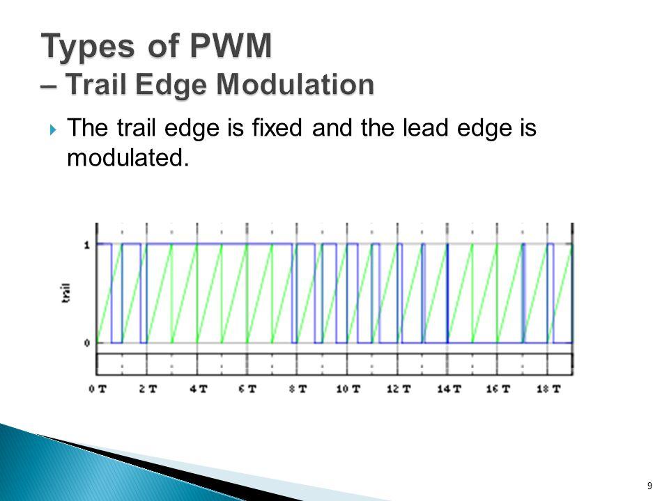 Types of PWM – Trail Edge Modulation
