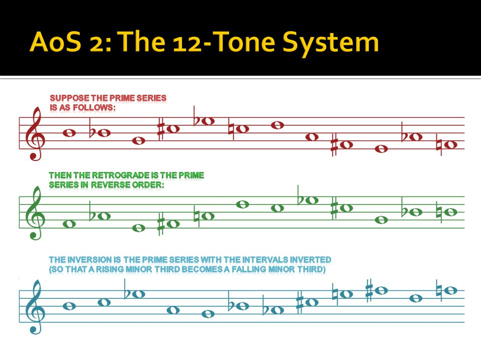 AoS 2: The 12-Tone System Suppose the prime series Is as follows: