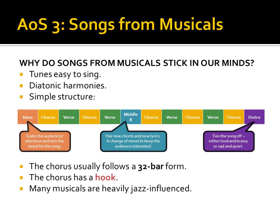 AoS 3: Songs from Musicals