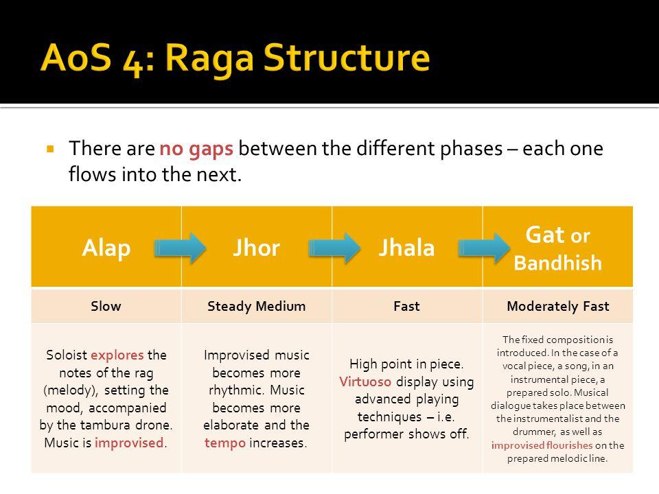 AoS 4: Raga Structure Alap Jhor Jhala Gat or Bandhish
