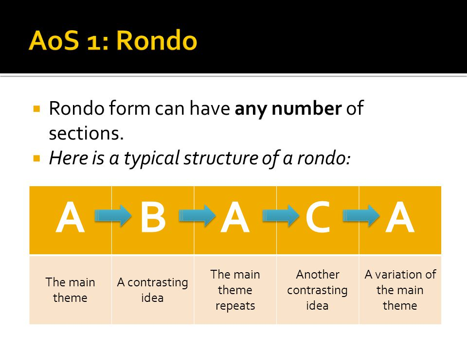 A B C AoS 1: Rondo Rondo form can have any number of sections.