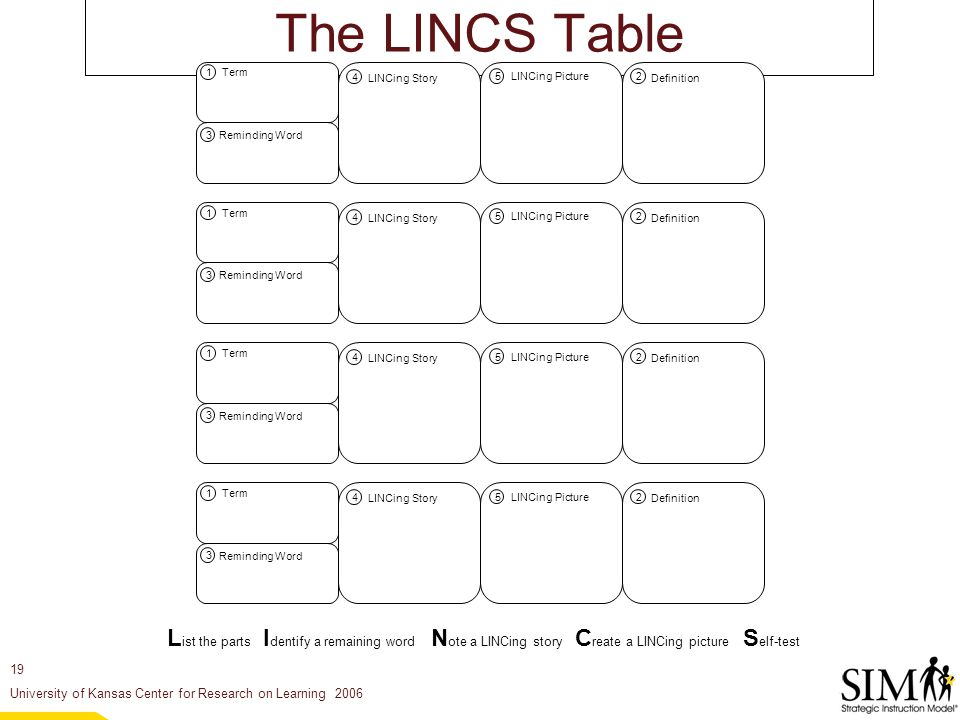 The LINCS Table List the parts Identify a remaining word