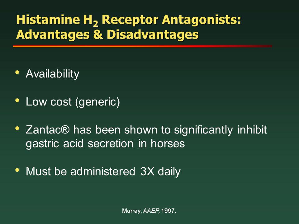Histamine H2 Receptor Antagonists: Advantages & Disadvantages