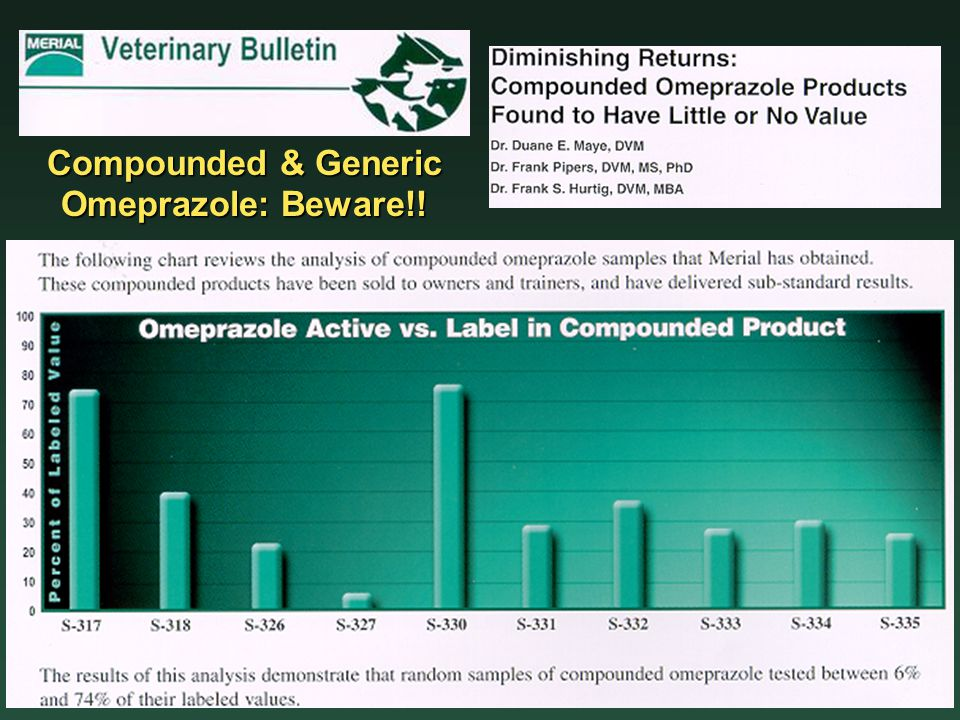 Compounded & Generic Omeprazole: Beware!!