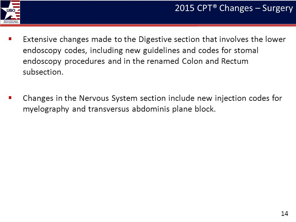 2015 CPT® Changes – Surgery