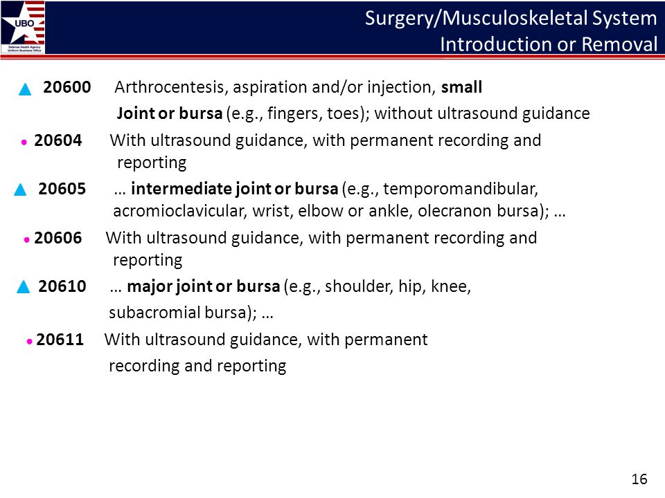 Surgery/Musculoskeletal System Introduction or Removal