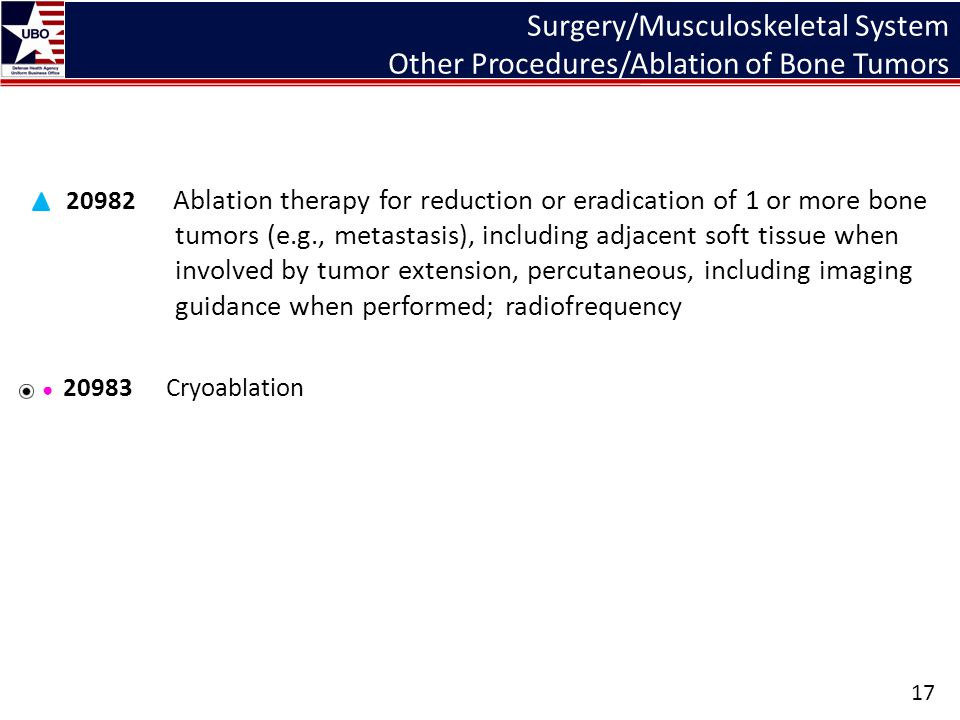 Surgery/Musculoskeletal System Other Procedures/Ablation of Bone Tumors