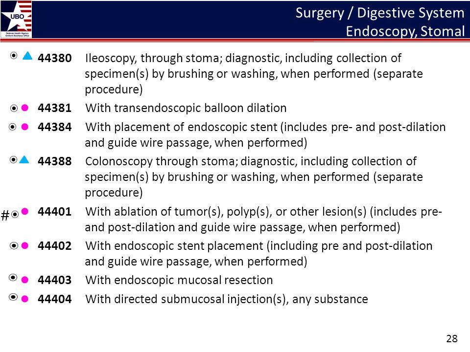 Surgery / Digestive System Endoscopy, Stomal