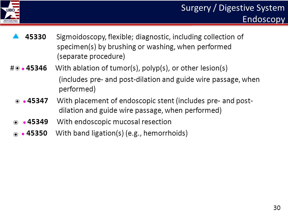 Surgery / Digestive System Endoscopy