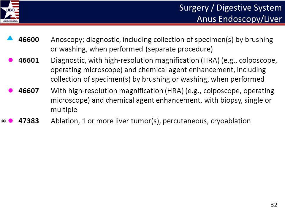 Surgery / Digestive System Anus Endoscopy/Liver