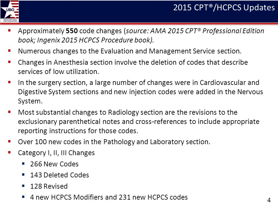 2015 CPT®/HCPCS Updates Approximately 550 code changes (source: AMA 2015 CPT® Professional Edition book; Ingenix 2015 HCPCS Procedure book).