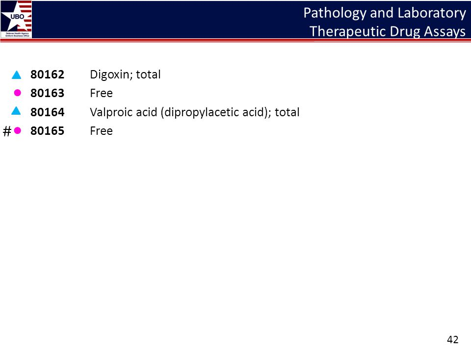 Pathology and Laboratory Therapeutic Drug Assays