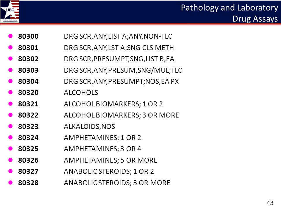 Pathology and Laboratory Drug Assays