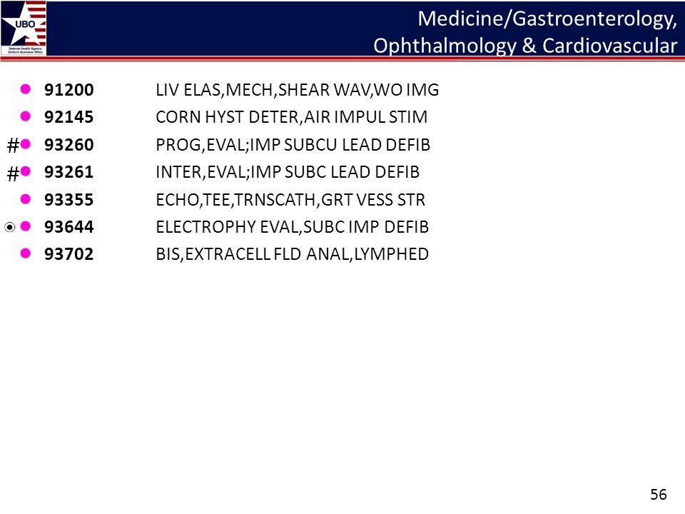 Medicine/Gastroenterology, Ophthalmology & Cardiovascular