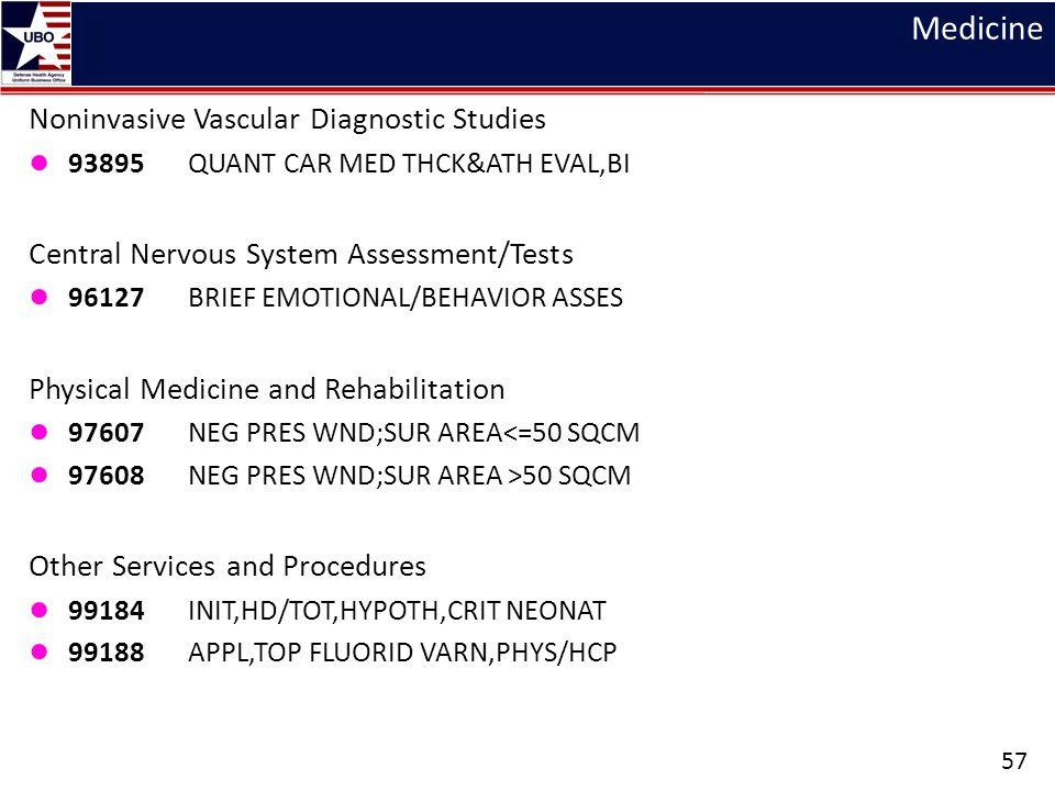 Medicine Noninvasive Vascular Diagnostic Studies