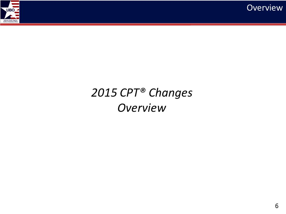 Overview 2015 CPT® Changes Overview