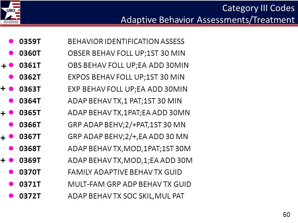 Category III Codes Adaptive Behavior Assessments/Treatment