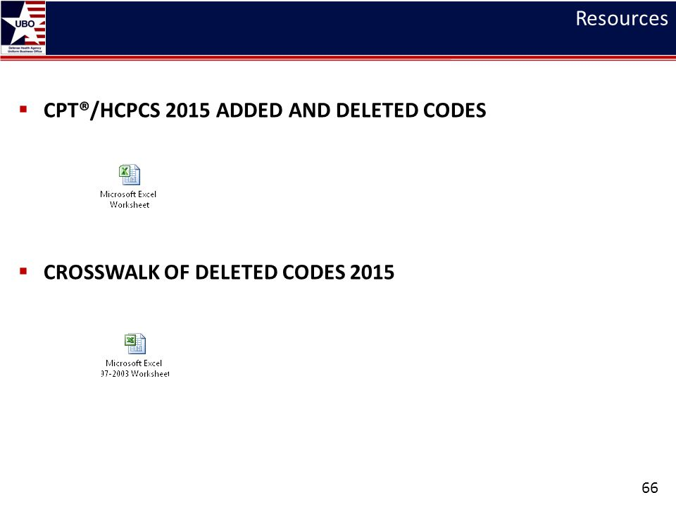 Resources CPT®/HCPCS 2015 ADDED AND DELETED CODES CROSSWALK OF DELETED CODES 2015