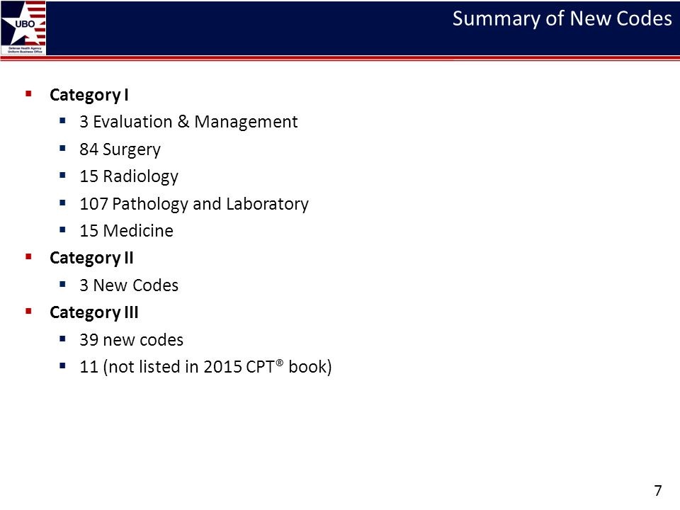 Summary of New Codes Category I 3 Evaluation & Management 84 Surgery