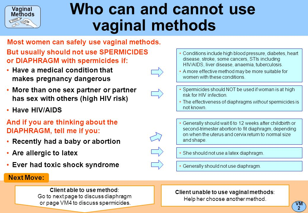 Who can and cannot use vaginal methods