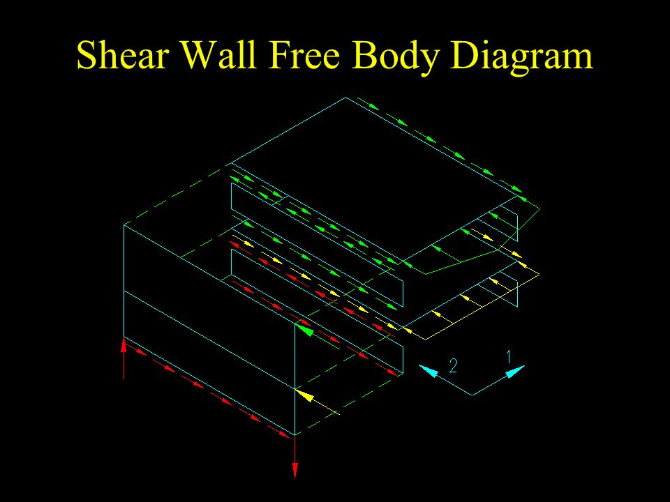 Shear Wall Free Body Diagram
