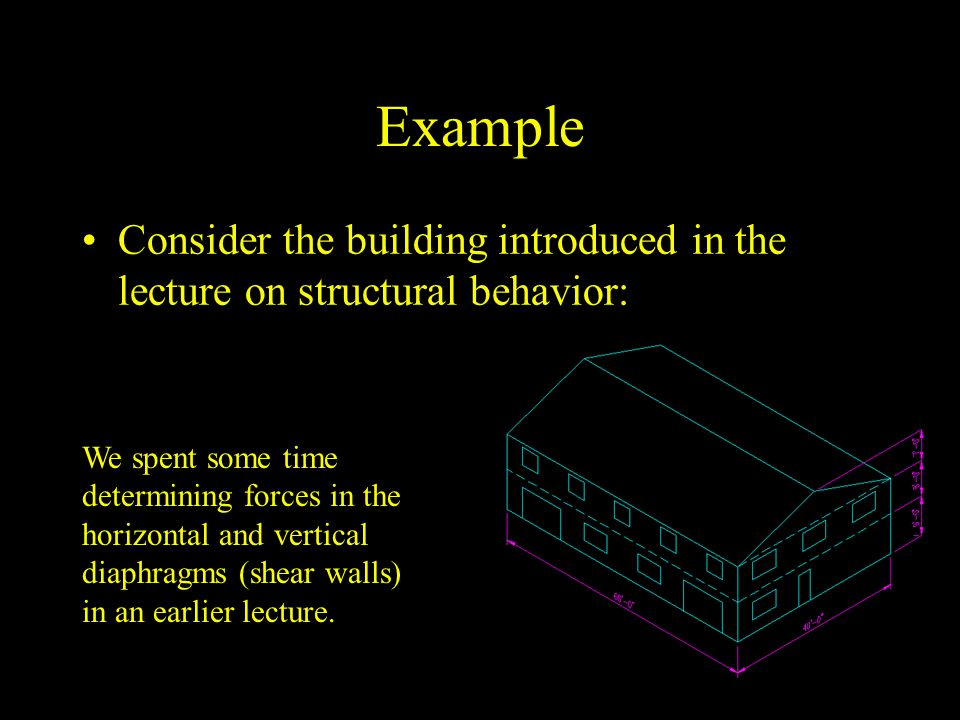 Example Consider the building introduced in the lecture on structural behavior: